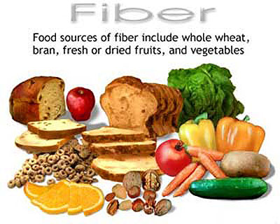 high-fiber-diet-plan1